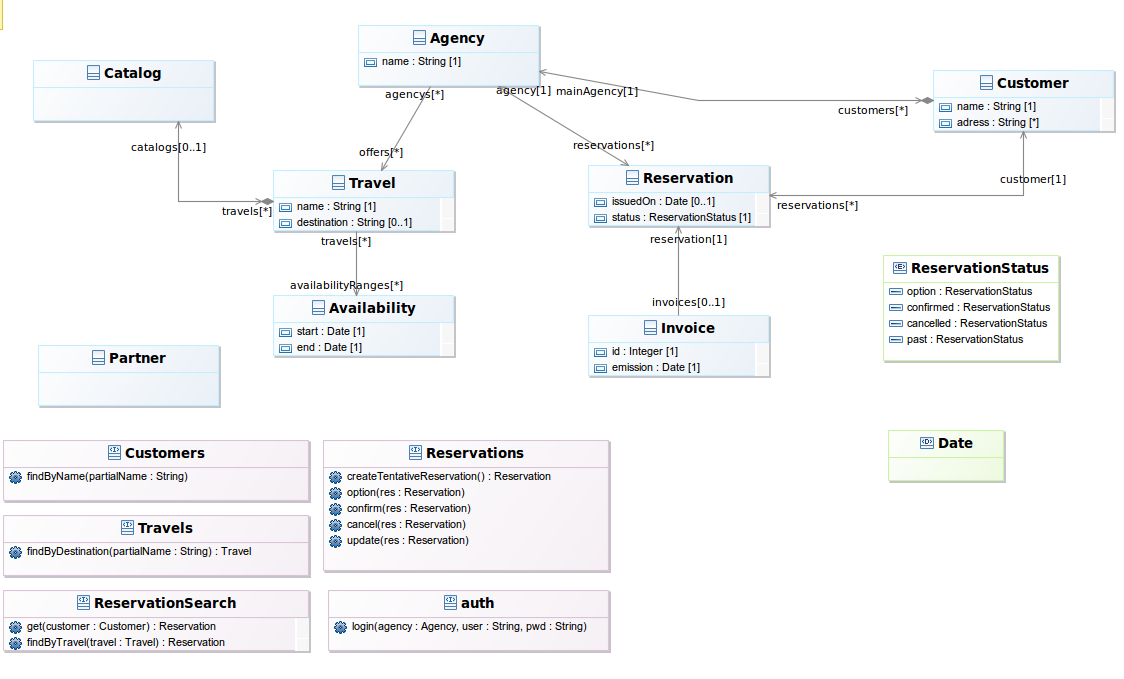 implement the applicationdefine the implementation structure