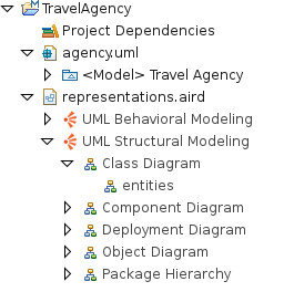 Getting started when the project gets opened you will be greeted with the main package hierarchy diagram ccuart Images